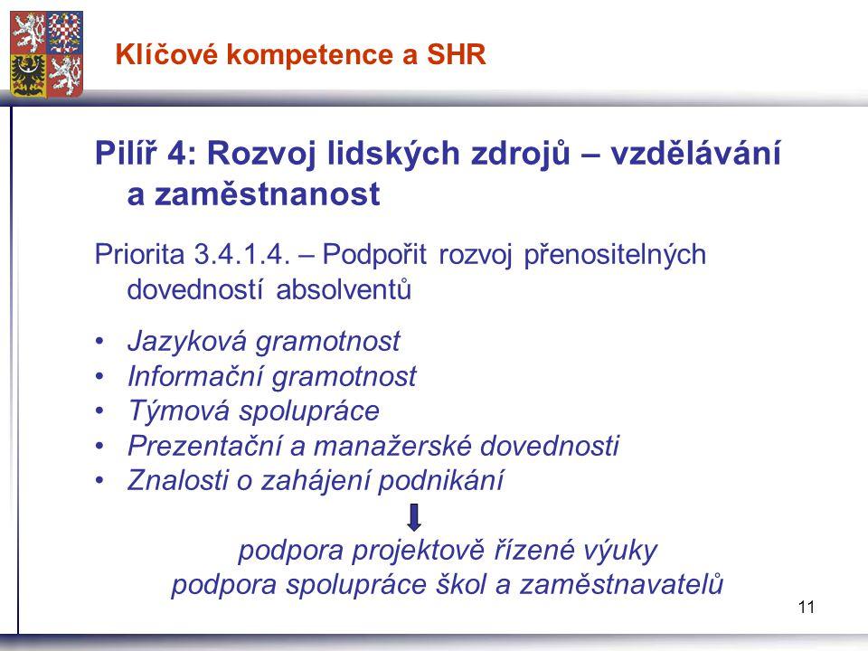 11 Klíčové kompetence a SHR Pilíř 4: Rozvoj lidských zdrojů – vzdělávání a zaměstnanost Priorita 3.4.1.4.