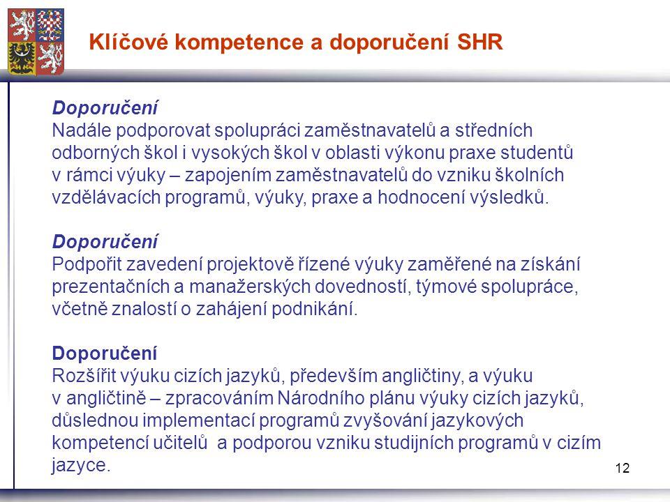 12 Klíčové kompetence a doporučení SHR Doporučení Nadále podporovat spolupráci zaměstnavatelů a středních odborných škol i vysokých škol v oblasti výk