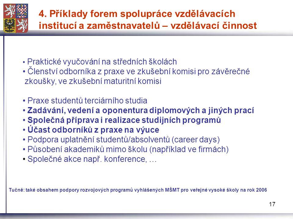17 4. Příklady forem spolupráce vzdělávacích institucí a zaměstnavatelů – vzdělávací činnost Praktické vyučování na středních školách Členství odborní