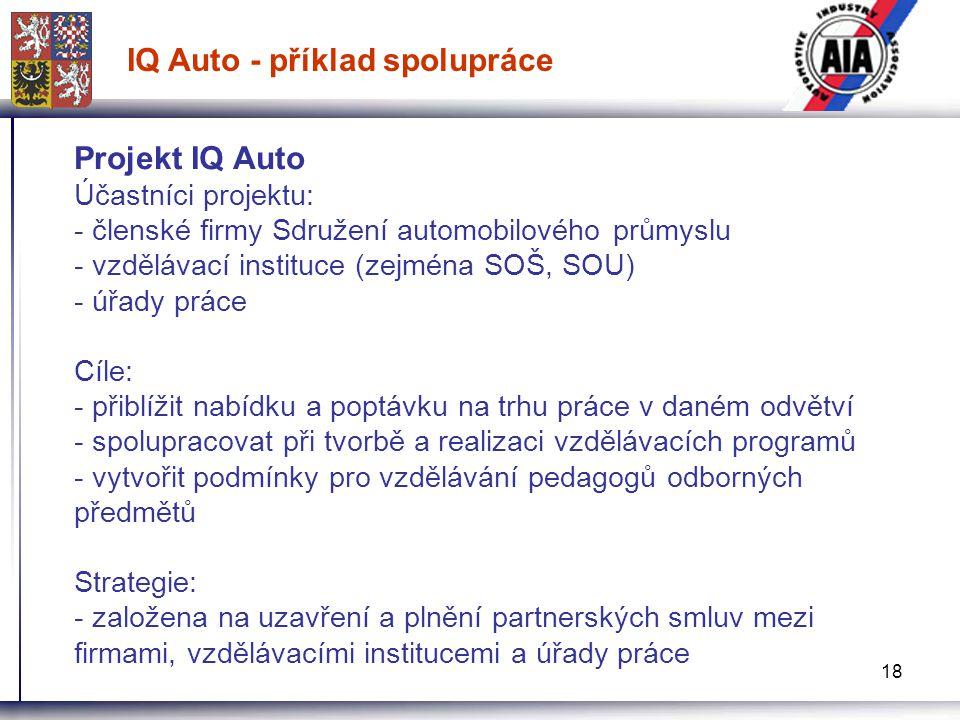 18 IQ Auto - příklad spolupráce Projekt IQ Auto Účastníci projektu: - členské firmy Sdružení automobilového průmyslu - vzdělávací instituce (zejména S