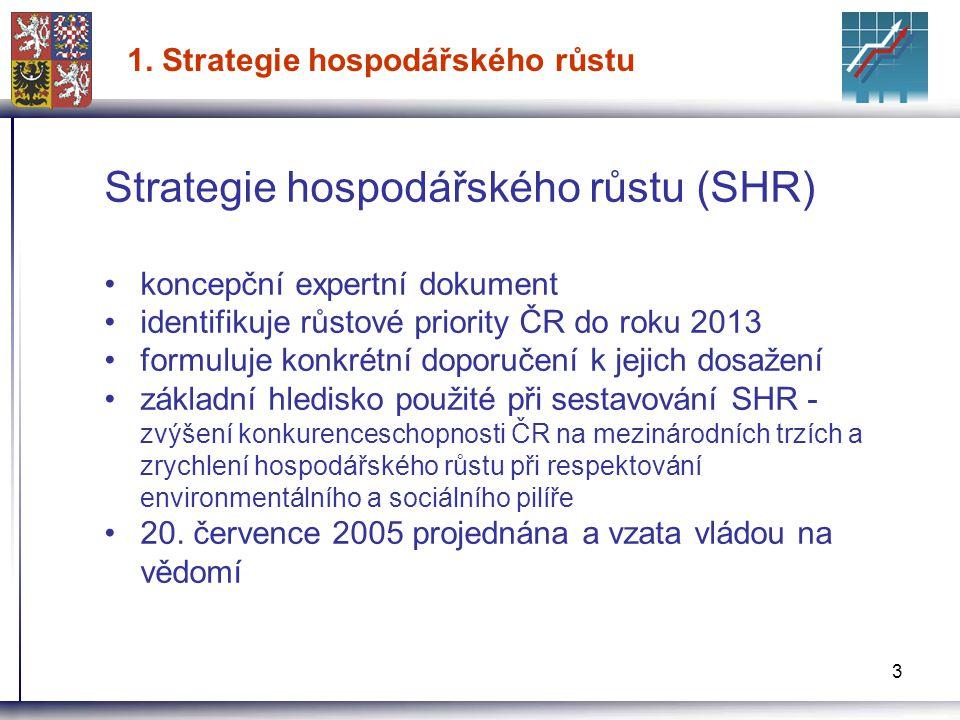 3 1. Strategie hospodářského růstu Strategie hospodářského růstu (SHR) koncepční expertní dokument identifikuje růstové priority ČR do roku 2013 formu