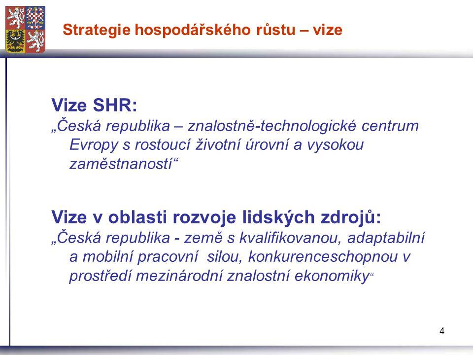 """4 Strategie hospodářského růstu – vize Vize SHR: """"Česká republika – znalostně-technologické centrum Evropy s rostoucí životní úrovní a vysokou zaměstnaností Vize v oblasti rozvoje lidských zdrojů: """"Česká republika - země s kvalifikovanou, adaptabilní a mobilní pracovní silou, konkurenceschopnou v prostředí mezinárodní znalostní ekonomiky"""