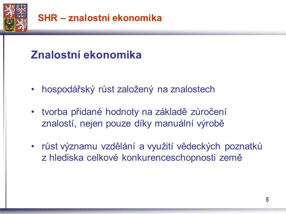 5 SHR – znalostní ekonomika Znalostní ekonomika hospodářský růst založený na znalostech tvorba přidané hodnoty na základě zúročení znalostí, nejen pou