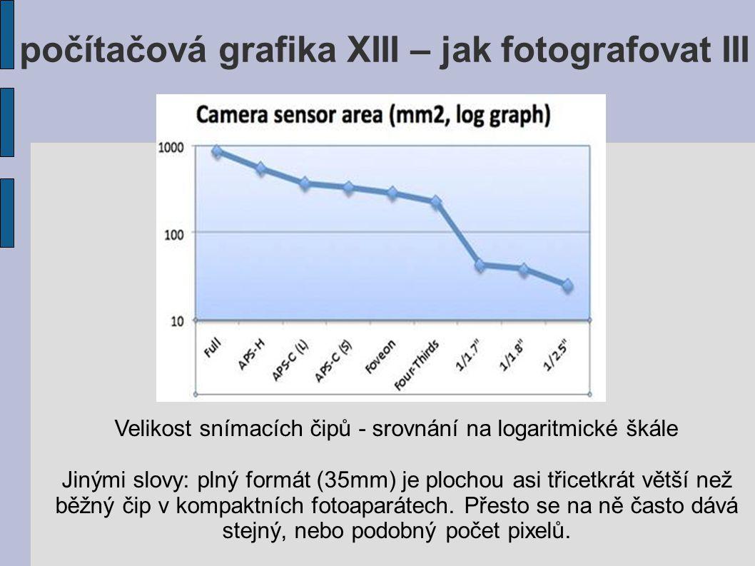 počítačová grafika XIII – jak fotografovat III Velikost snímacích čipů - srovnání na logaritmické škále Jinými slovy: plný formát (35mm) je plochou asi třicetkrát větší než běžný čip v kompaktních fotoaparátech.
