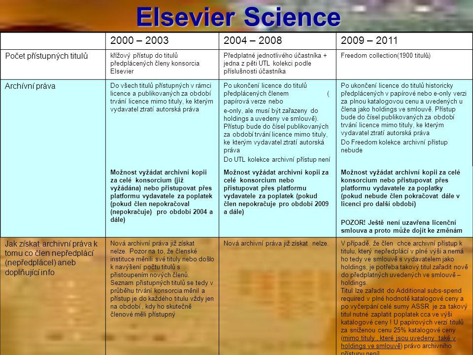 Elsevier Science 2000 – 20032004 – 20082009 – 2011 Počet přístupných titulů křížový přístup do titulů předplácených členy konsorcia Elsevier Předplatn