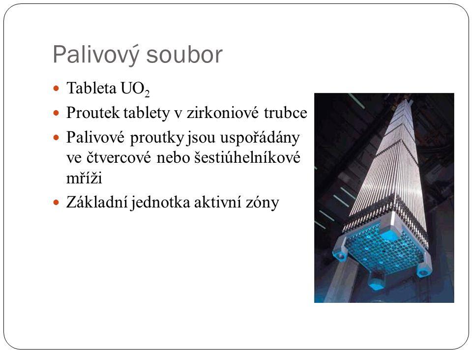 Palivový soubor Tableta UO 2 Proutek tablety v zirkoniové trubce Palivové proutky jsou uspořádány ve čtvercové nebo šestiúhelníkové mříži Základní jed