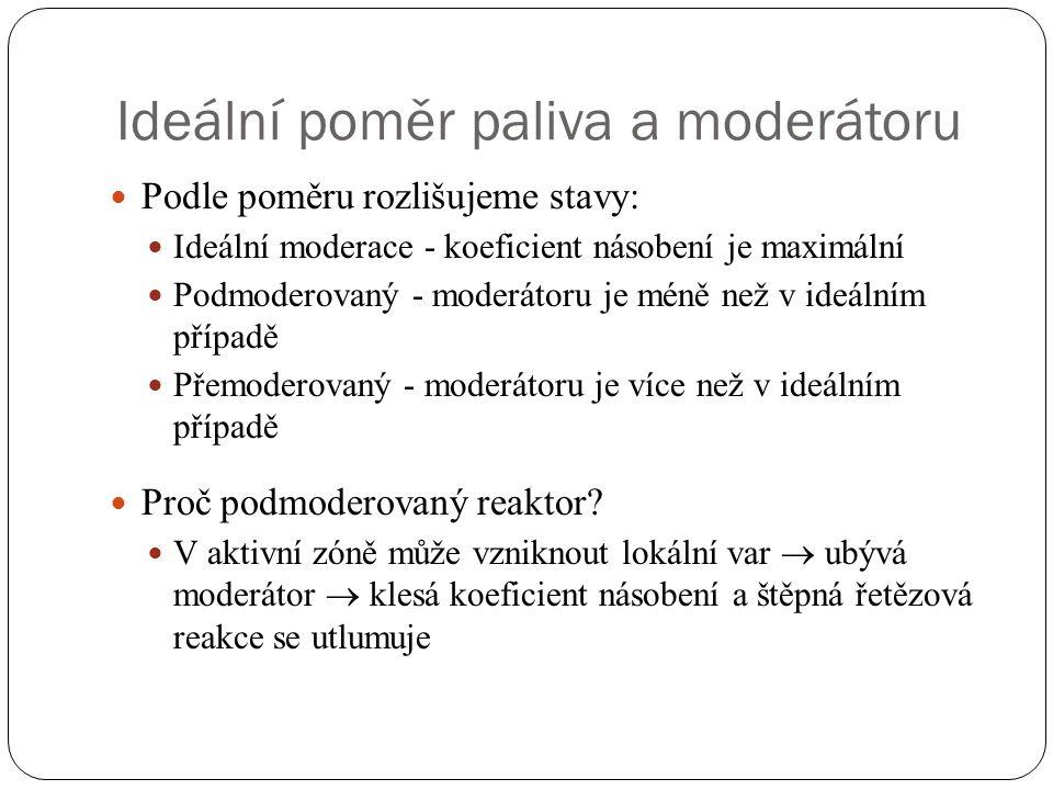 Ideální poměr paliva a moderátoru Podle poměru rozlišujeme stavy: Ideální moderace - koeficient násobení je maximální Podmoderovaný - moderátoru je méně než v ideálním případě Přemoderovaný - moderátoru je více než v ideálním případě Proč podmoderovaný reaktor.