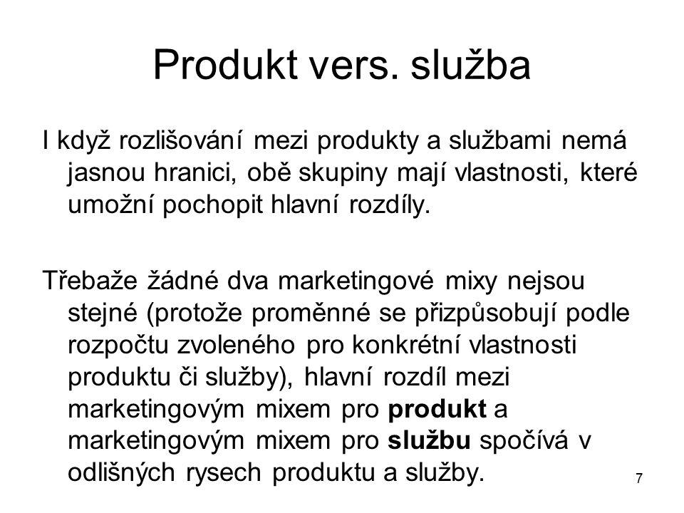 7 Produkt vers.