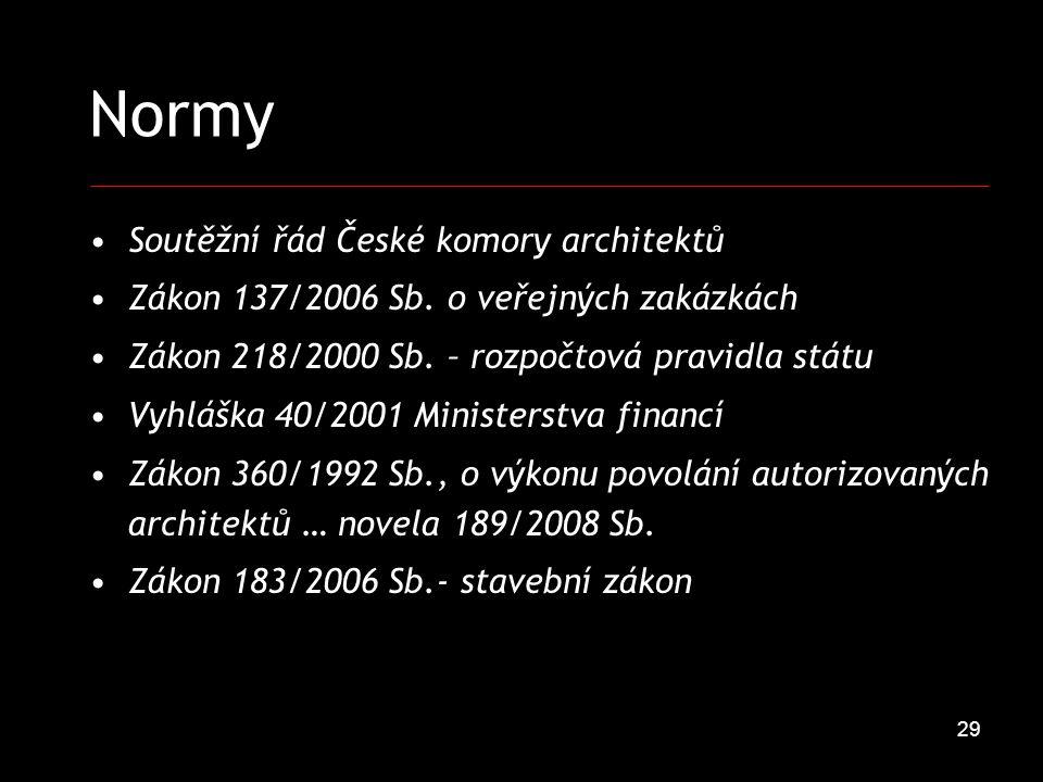 29 Normy Soutěžní řád České komory architektů Zákon 137/2006 Sb.