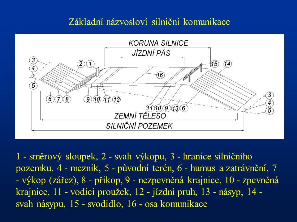 Základní názvosloví silniční komunikace 1 - směrový sloupek, 2 - svah výkopu, 3 - hranice silničního pozemku, 4 - mezník, 5 - původní terén, 6 - humus