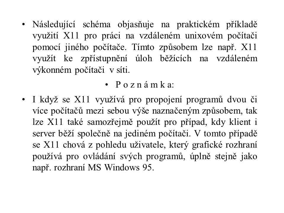 Následující schéma objasňuje na praktickém příkladě využití X11 pro práci na vzdáleném unixovém počítači pomocí jiného počítače. Tímto způsobem lze na