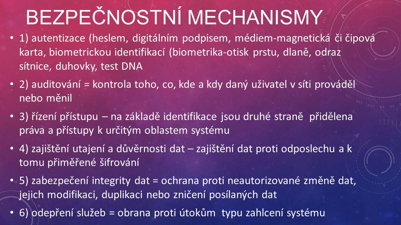 BEZPEČNOSTNÍ MECHANISMY 1) autentizace (heslem, digitálním podpisem, médiem-magnetická či čipová karta, biometrickou identifikací (biometrika-otisk prstu, dlaně, odraz sítnice, duhovky, test DNA 2) auditování = kontrola toho, co, kde a kdy daný uživatel v síti prováděl nebo měnil 3) řízení přístupu – na základě identifikace jsou druhé straně přidělena práva a přístupy k určitým oblastem systému 4) zajištění utajení a důvěrnosti dat – zajištění dat proti odposlechu a k tomu přiměřené šifrování 5) zabezpečení integrity dat = ochrana proti neautorizované změně dat, jejich modifikaci, duplikaci nebo zničení posílaných dat 6) odepření služeb = obrana proti útokům typu zahlcení systému