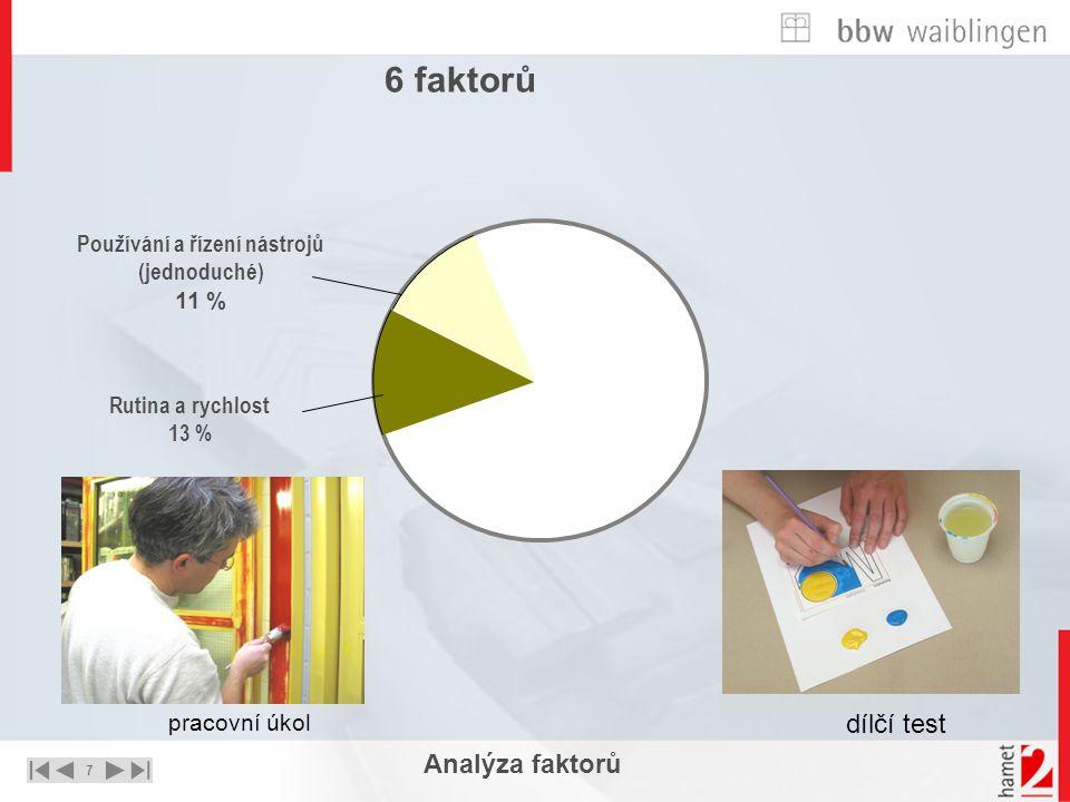 7 UNTERNEHMEN – STRATEGIE - LÖSUNGEN Analýza faktorů Rutina a rychlost 13 % Používání a řízení nástrojů (jednoduché) 11 % 6 faktorů pracovní úkol dílč