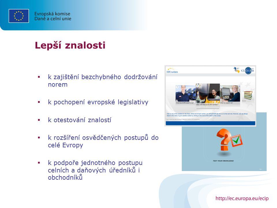 Lepší znalosti  k zajištění bezchybného dodržování norem  k pochopení evropské legislativy  k otestování znalostí  k rozšíření osvědčených postupů