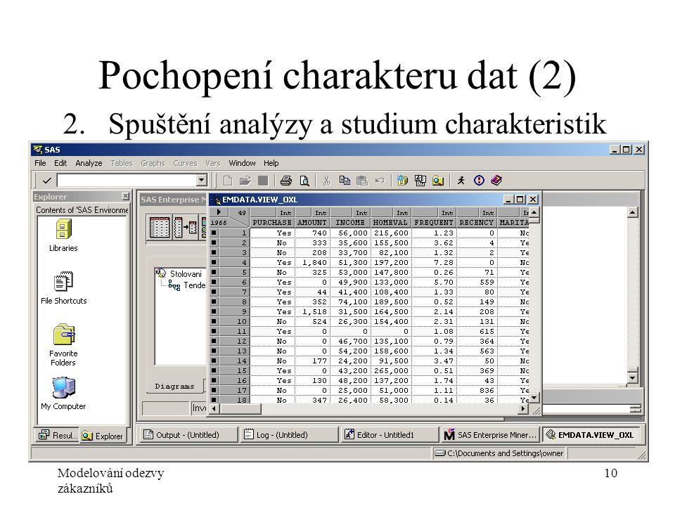 Modelování odezvy zákazníků 10 Pochopení charakteru dat (2) 2.Spuštění analýzy a studium charakteristik