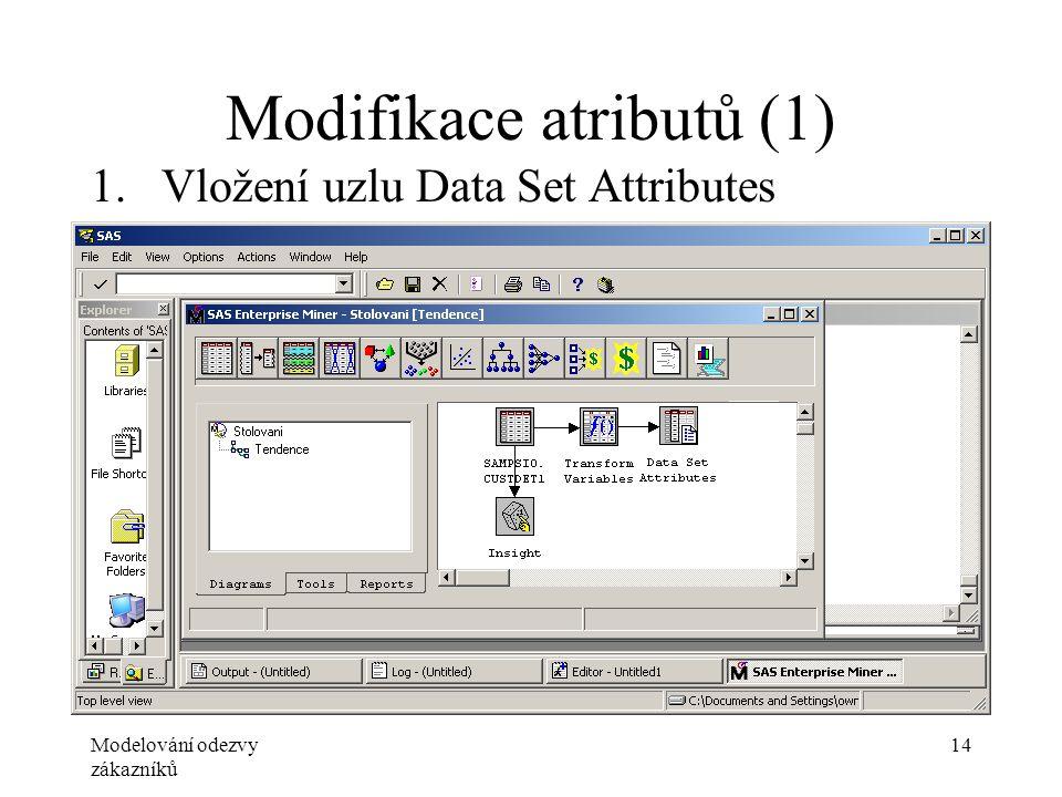 Modelování odezvy zákazníků 14 Modifikace atributů (1) 1.Vložení uzlu Data Set Attributes
