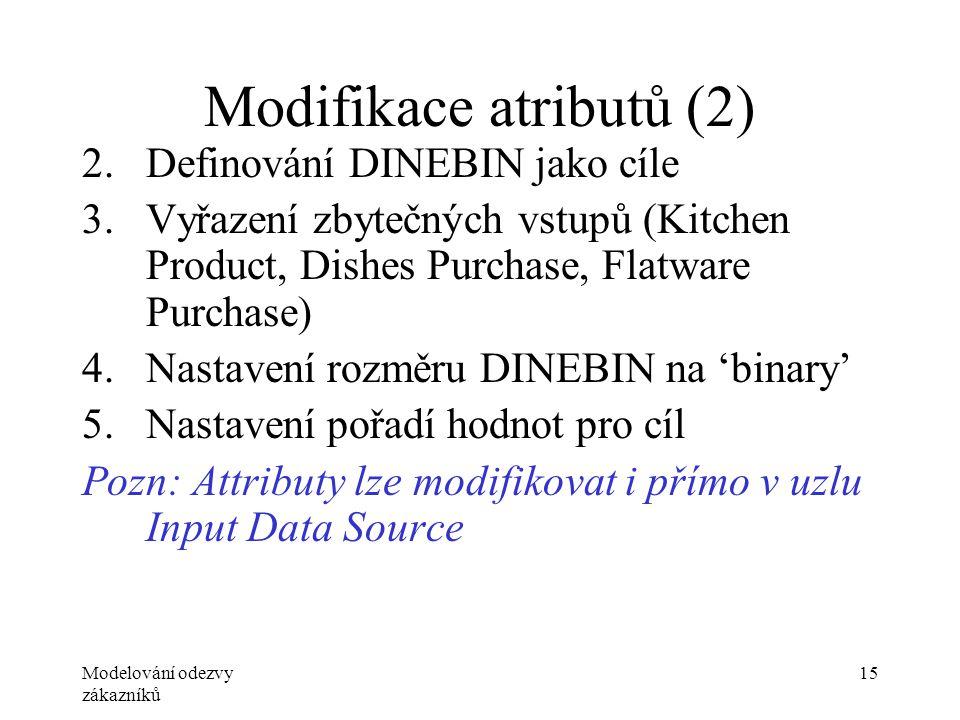 Modelování odezvy zákazníků 15 Modifikace atributů (2) 2.Definování DINEBIN jako cíle 3.Vyřazení zbytečných vstupů (Kitchen Product, Dishes Purchase, Flatware Purchase) 4.Nastavení rozměru DINEBIN na 'binary' 5.Nastavení pořadí hodnot pro cíl Pozn: Attributy lze modifikovat i přímo v uzlu Input Data Source