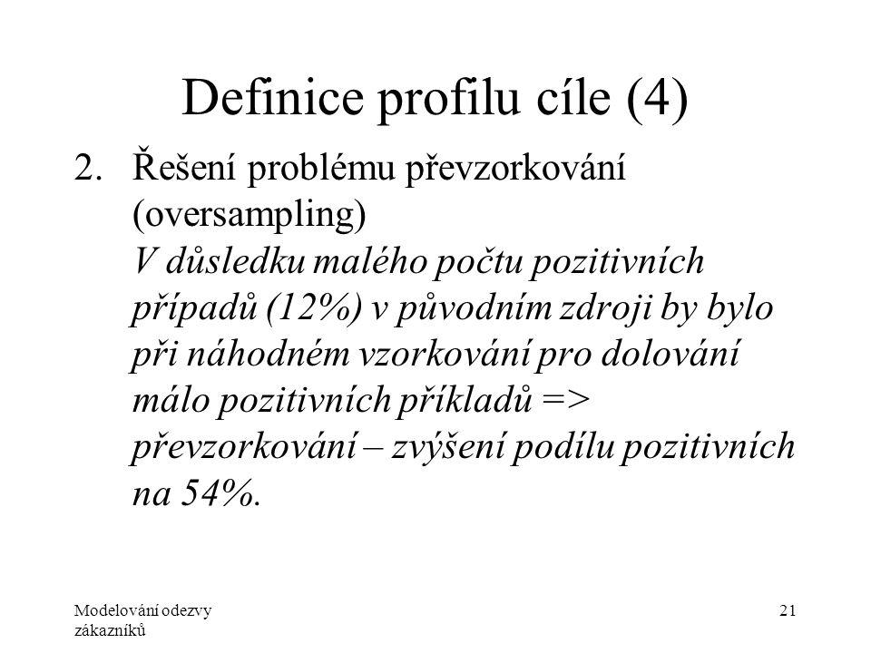 Modelování odezvy zákazníků 21 Definice profilu cíle (4) 2.Řešení problému převzorkování (oversampling) V důsledku malého počtu pozitivních případů (12%) v původním zdroji by bylo při náhodném vzorkování pro dolování málo pozitivních příkladů => převzorkování – zvýšení podílu pozitivních na 54%.