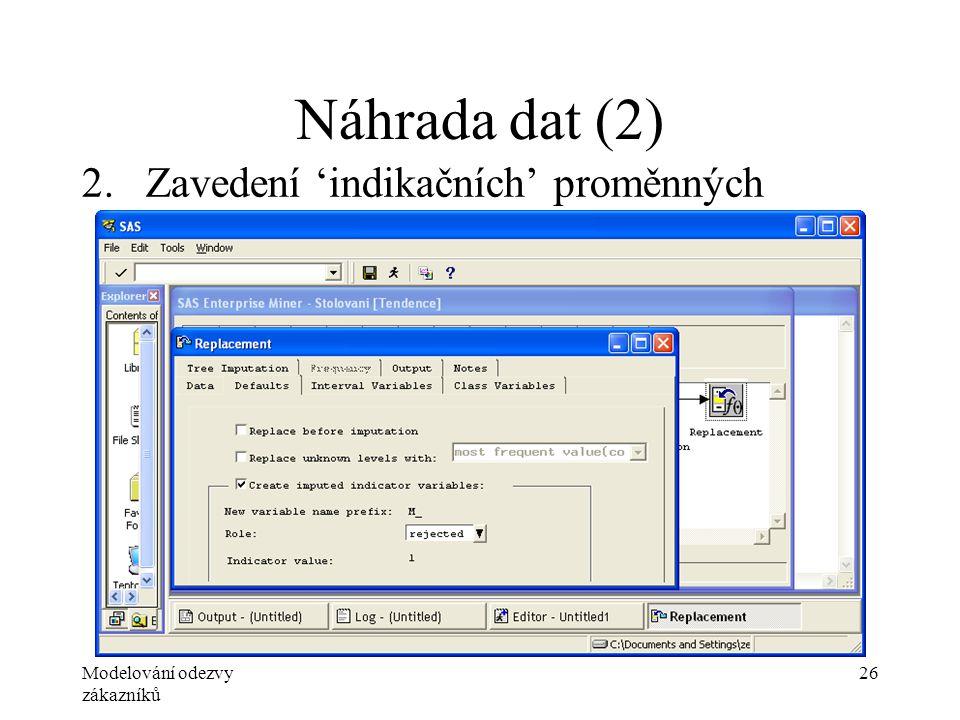 Modelování odezvy zákazníků 26 Náhrada dat (2) 2.Zavedení 'indikačních' proměnných