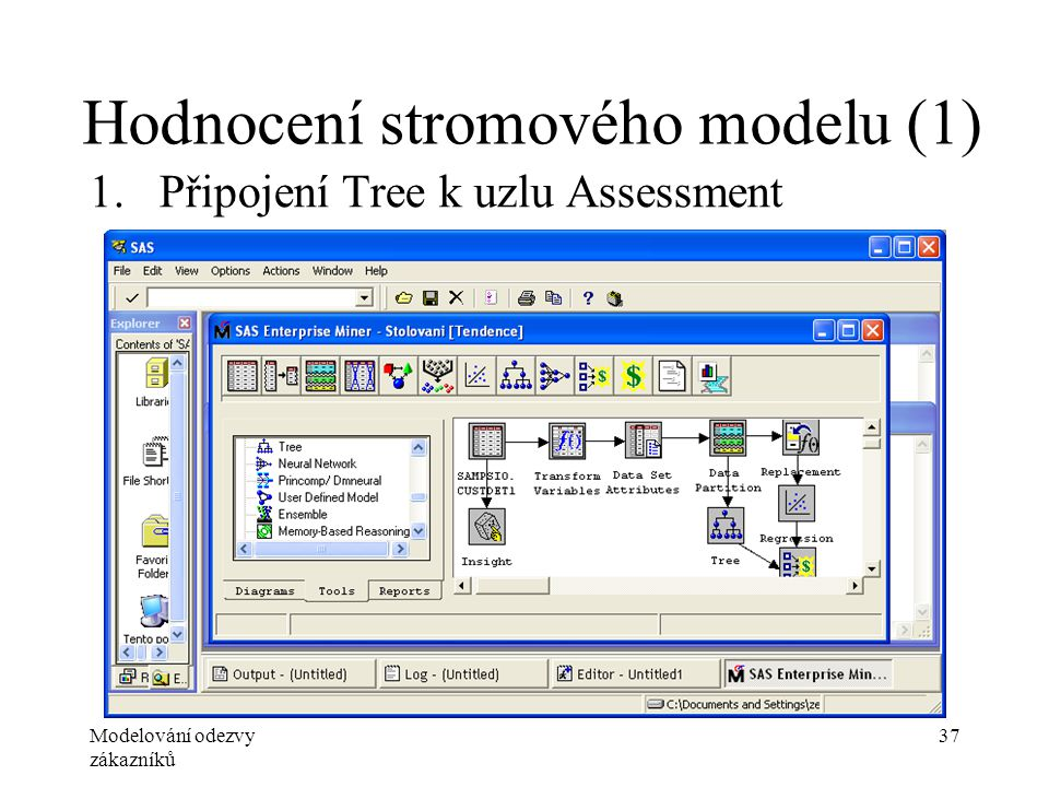 Modelování odezvy zákazníků 37 Hodnocení stromového modelu (1) 1.Připojení Tree k uzlu Assessment