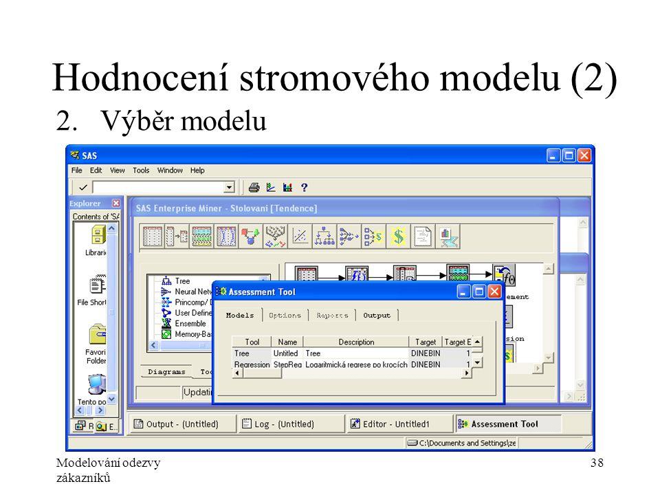Modelování odezvy zákazníků 38 Hodnocení stromového modelu (2) 2.Výběr modelu