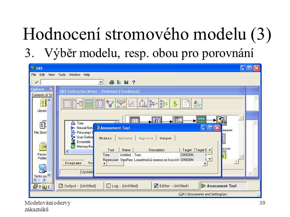 Modelování odezvy zákazníků 39 Hodnocení stromového modelu (3) 3.Výběr modelu, resp. obou pro porovnání
