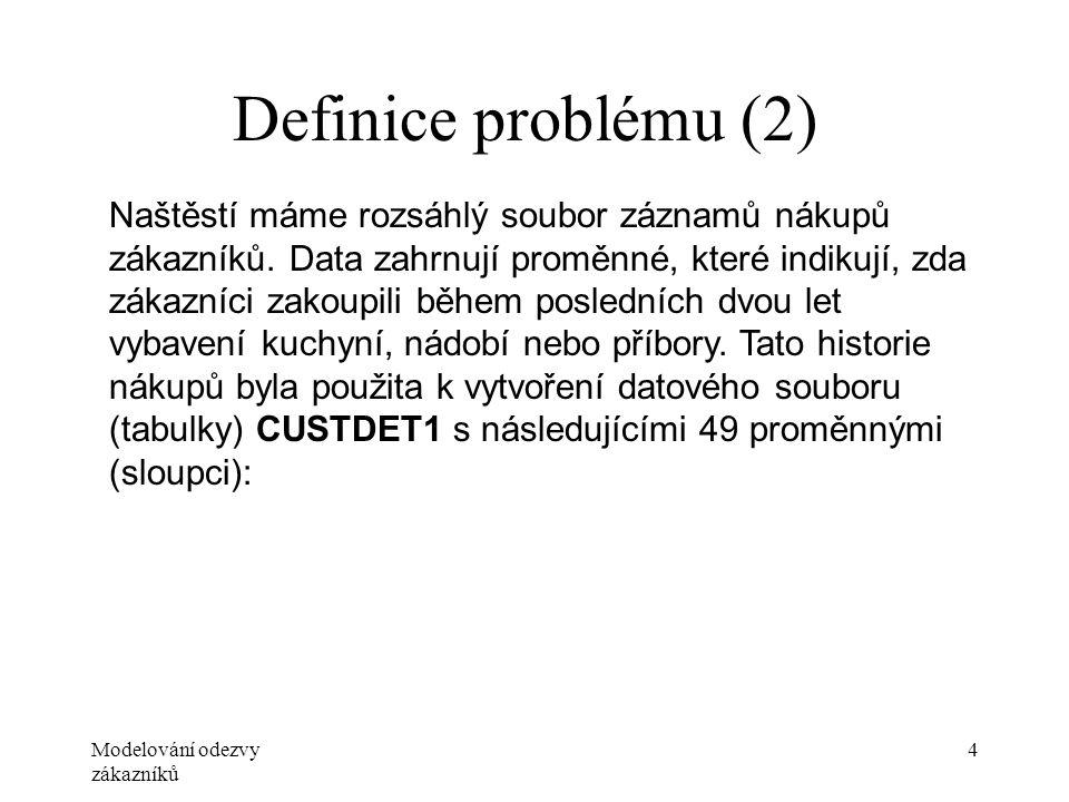 Modelování odezvy zákazníků 4 Definice problému (2) Naštěstí máme rozsáhlý soubor záznamů nákupů zákazníků. Data zahrnují proměnné, které indikují, zd