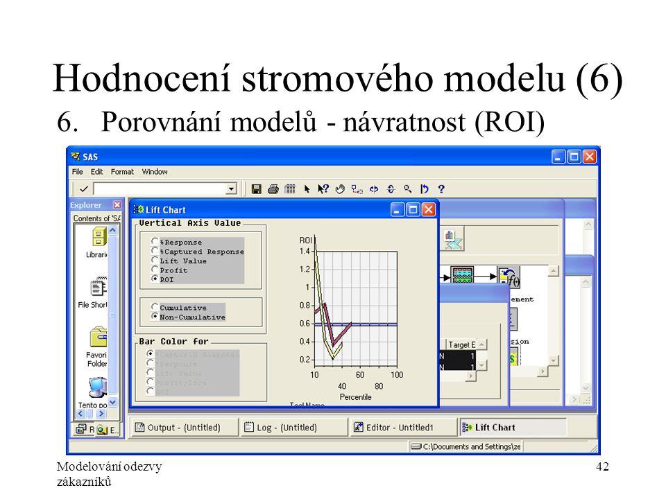 Modelování odezvy zákazníků 42 Hodnocení stromového modelu (6) 6.Porovnání modelů - návratnost (ROI)