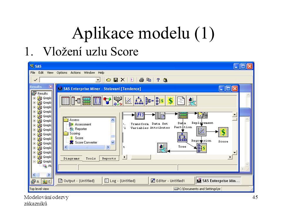 Modelování odezvy zákazníků 45 Aplikace modelu (1) 1.Vložení uzlu Score