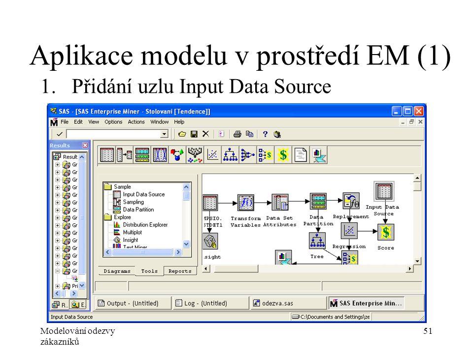 Modelování odezvy zákazníků 51 Aplikace modelu v prostředí EM (1) 1.Přidání uzlu Input Data Source