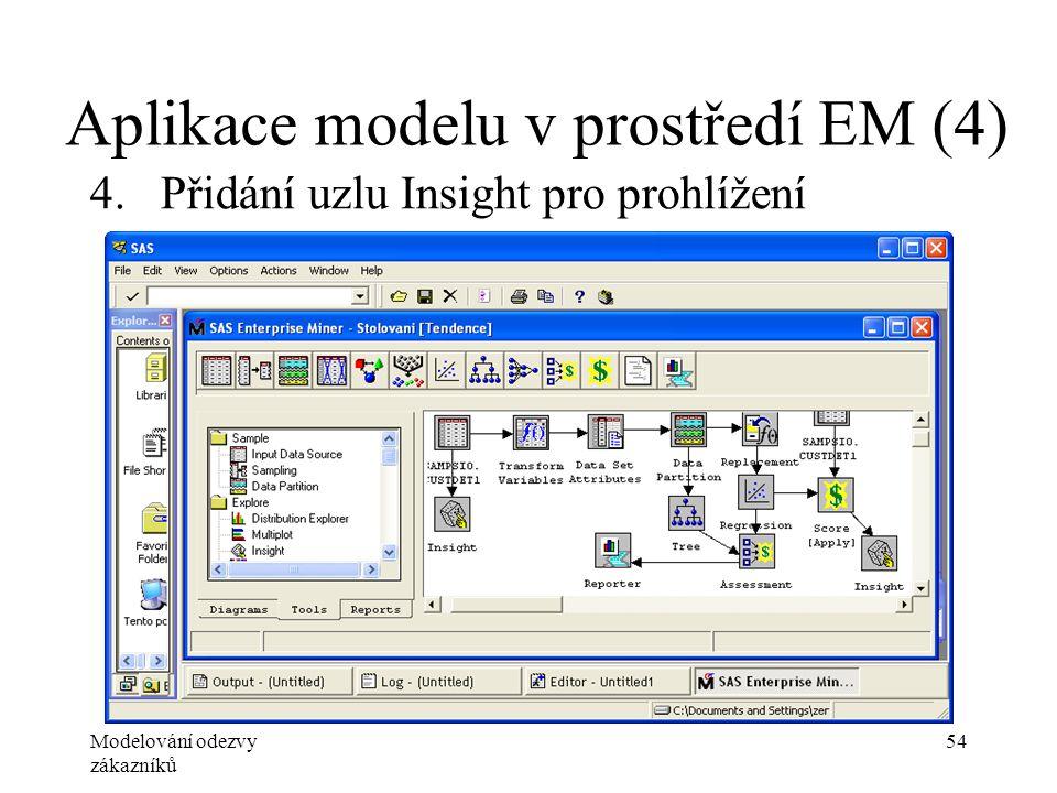 Modelování odezvy zákazníků 54 Aplikace modelu v prostředí EM (4) 4.Přidání uzlu Insight pro prohlížení