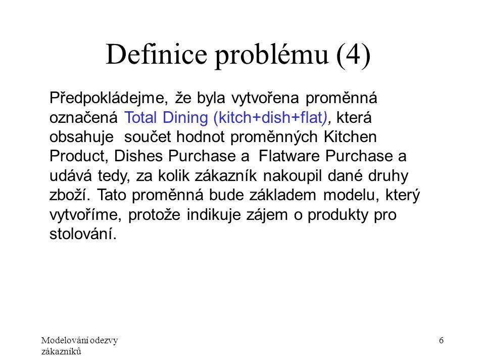 Modelování odezvy zákazníků 6 Definice problému (4) Předpokládejme, že byla vytvořena proměnná označená Total Dining (kitch+dish+flat), která obsahuje součet hodnot proměnných Kitchen Product, Dishes Purchase a Flatware Purchase a udává tedy, za kolik zákazník nakoupil dané druhy zboží.