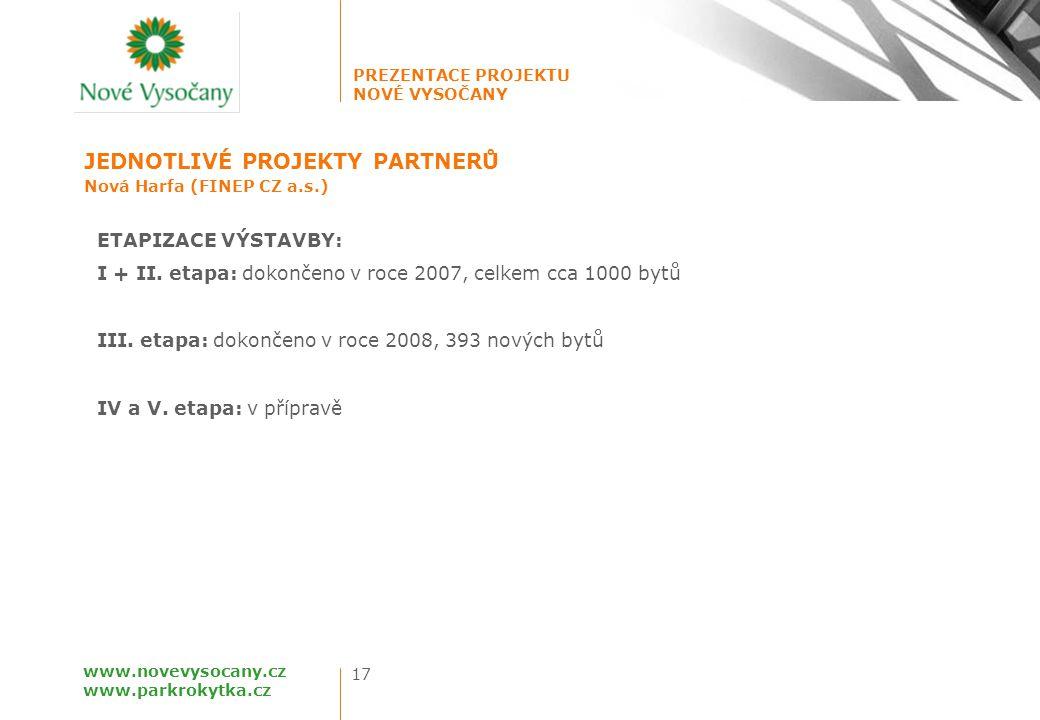 PREZENTACE PROJEKTU NOVÉ VYSOČANY 17 www.novevysocany.cz www.parkrokytka.cz Nová Harfa (FINEP CZ a.s.) JEDNOTLIVÉ PROJEKTY PARTNERŮ ETAPIZACE VÝSTAVBY