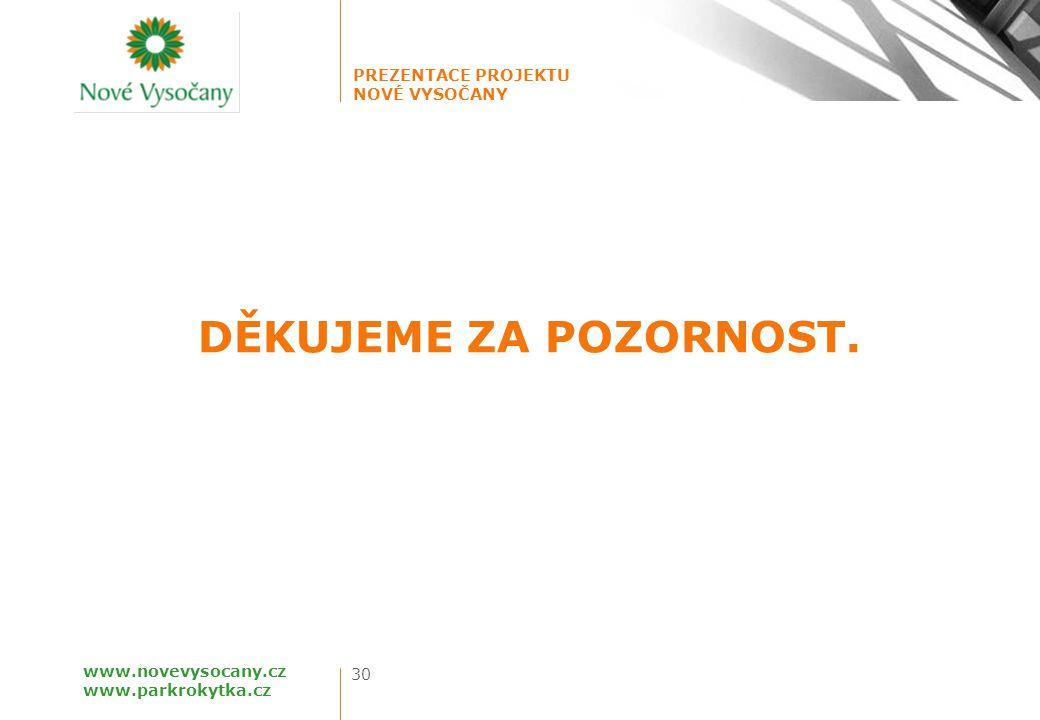 PREZENTACE PROJEKTU NOVÉ VYSOČANY 30 www.novevysocany.cz www.parkrokytka.cz DĚKUJEME ZA POZORNOST.