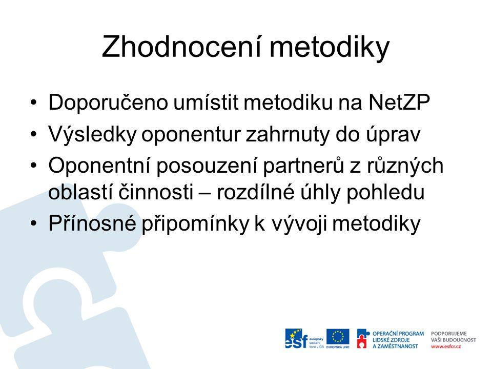 Zhodnocení metodiky Doporučeno umístit metodiku na NetZP Výsledky oponentur zahrnuty do úprav Oponentní posouzení partnerů z různých oblastí činnosti – rozdílné úhly pohledu Přínosné připomínky k vývoji metodiky