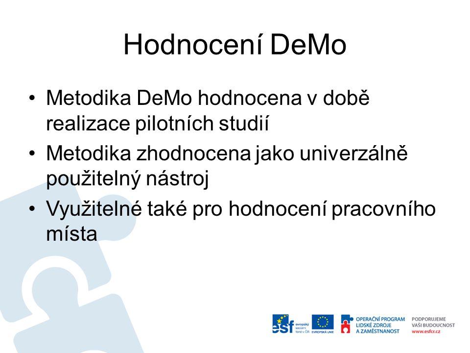 Hodnocení DeMo Metodika DeMo hodnocena v době realizace pilotních studií Metodika zhodnocena jako univerzálně použitelný nástroj Využitelné také pro h