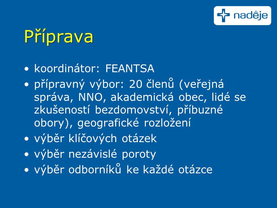 Příprava koordinátor: FEANTSA přípravný výbor: 20 členů (veřejná správa, NNO, akademická obec, lidé se zkušeností bezdomovství, příbuzné obory), geografické rozložení výběr klíčových otázek výběr nezávislé poroty výběr odborníků ke každé otázce