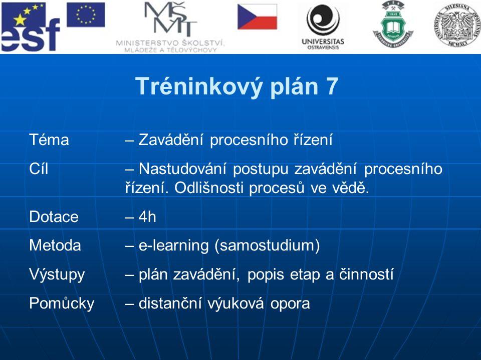 Tréninkový plán 7 Téma– Zavádění procesního řízení Cíl – Nastudování postupu zavádění procesního řízení. Odlišnosti procesů ve vědě. Dotace – 4h Metod