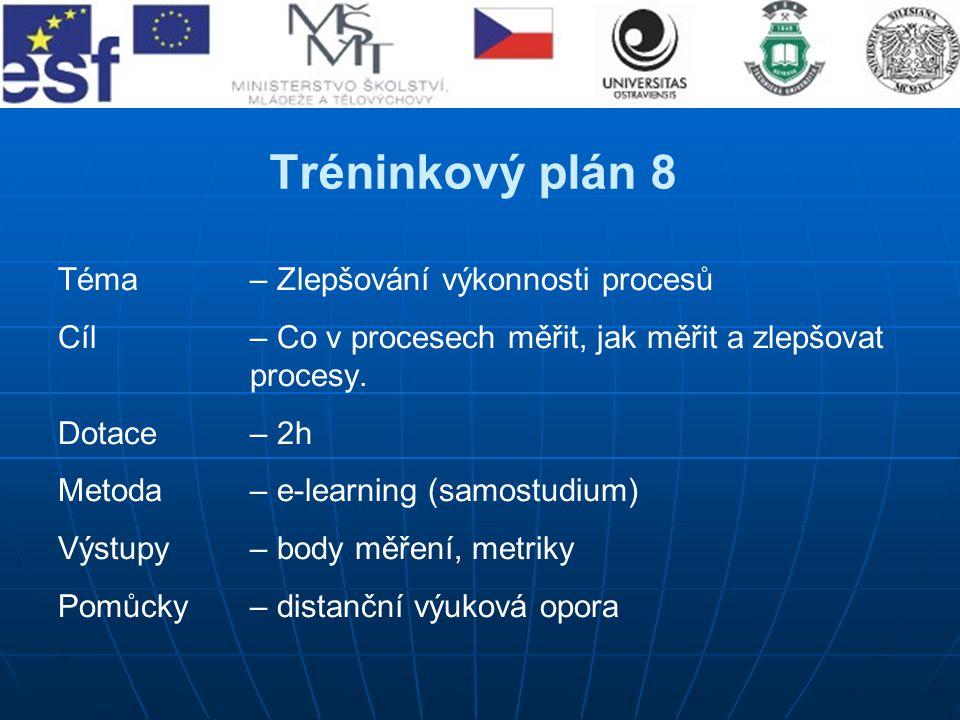 Tréninkový plán 8 Téma– Zlepšování výkonnosti procesů Cíl – Co v procesech měřit, jak měřit a zlepšovat procesy. Dotace – 2h Metoda – e-learning (samo