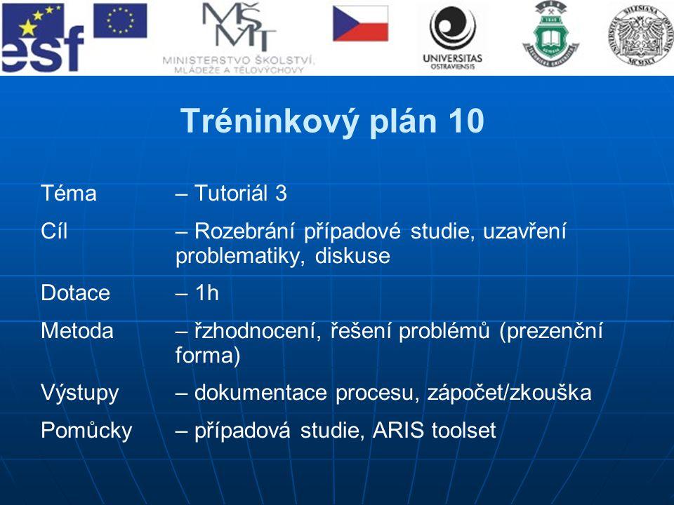 Tréninkový plán 10 Téma– Tutoriál 3 Cíl – Rozebrání případové studie, uzavření problematiky, diskuse Dotace – 1h Metoda – řzhodnocení, řešení problémů