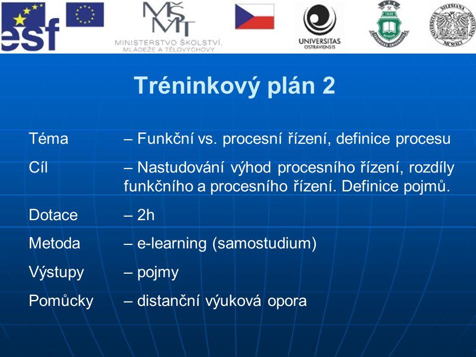 Tréninkový plán 2 Téma– Funkční vs. procesní řízení, definice procesu Cíl – Nastudování výhod procesního řízení, rozdíly funkčního a procesního řízení