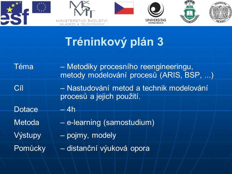 Tréninkový plán 3 Téma– Metodiky procesního reengineeringu, metody modelování procesů (ARIS, BSP,...) Cíl – Nastudování metod a technik modelování procesů a jejich použití.