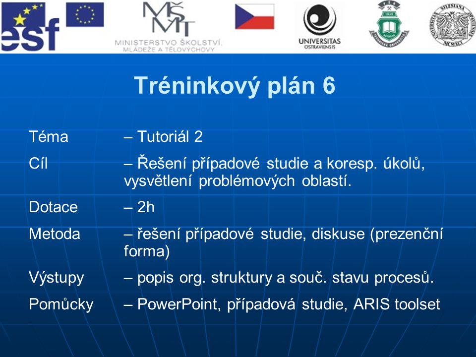 Tréninkový plán 6 Téma– Tutoriál 2 Cíl – Řešení případové studie a koresp. úkolů, vysvětlení problémových oblastí. Dotace – 2h Metoda – řešení případo