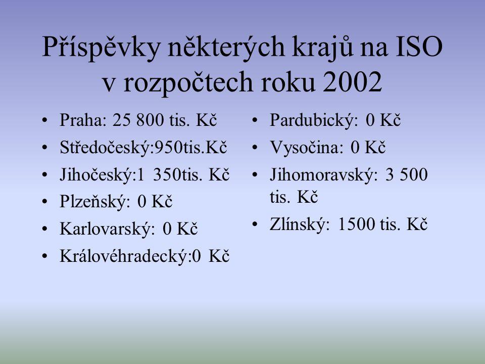 Příspěvky některých krajů na ISO v rozpočtech roku 2002 Praha: 25 800 tis.