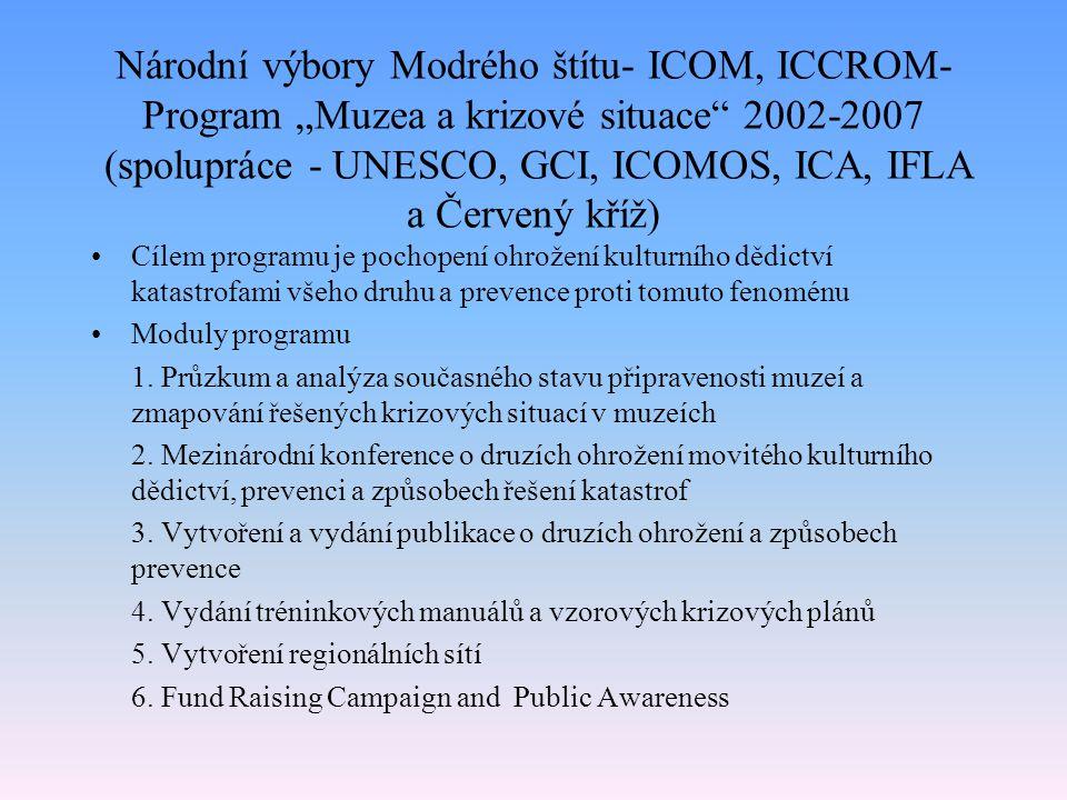 """Národní výbory Modrého štítu- ICOM, ICCROM- Program """"Muzea a krizové situace 2002-2007 (spolupráce - UNESCO, GCI, ICOMOS, ICA, IFLA a Červený kříž) Cílem programu je pochopení ohrožení kulturního dědictví katastrofami všeho druhu a prevence proti tomuto fenoménu Moduly programu 1."""