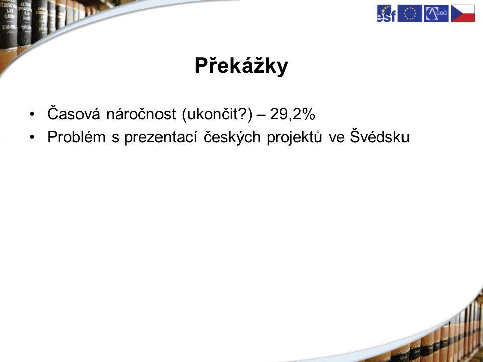 Překážky Časová náročnost (ukončit ) – 29,2% Problém s prezentací českých projektů ve Švédsku