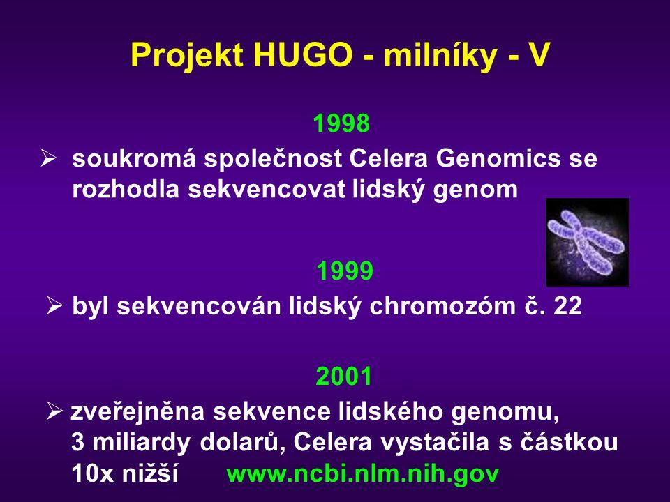 Projekt HUGO - milníky - V 1998  soukromá společnost Celera Genomics se rozhodla sekvencovat lidský genom 1999  byl sekvencován lidský chromozóm č.