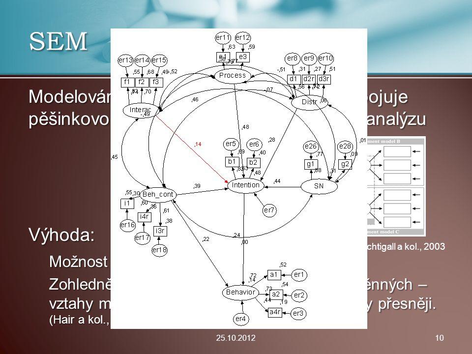 Modelování pomocí strukturních rovnic spojuje pěšinkovou analýzu a konfirmační faktor. analýzu Výhoda: Možnost testovat komplexní modely Zohlednění ch