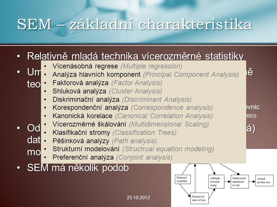 Relativně mladá technika vícerozměrné statistikyRelativně mladá technika vícerozměrné statistiky Umožňuje kvantitativně testovat hypotézy ve formě teo
