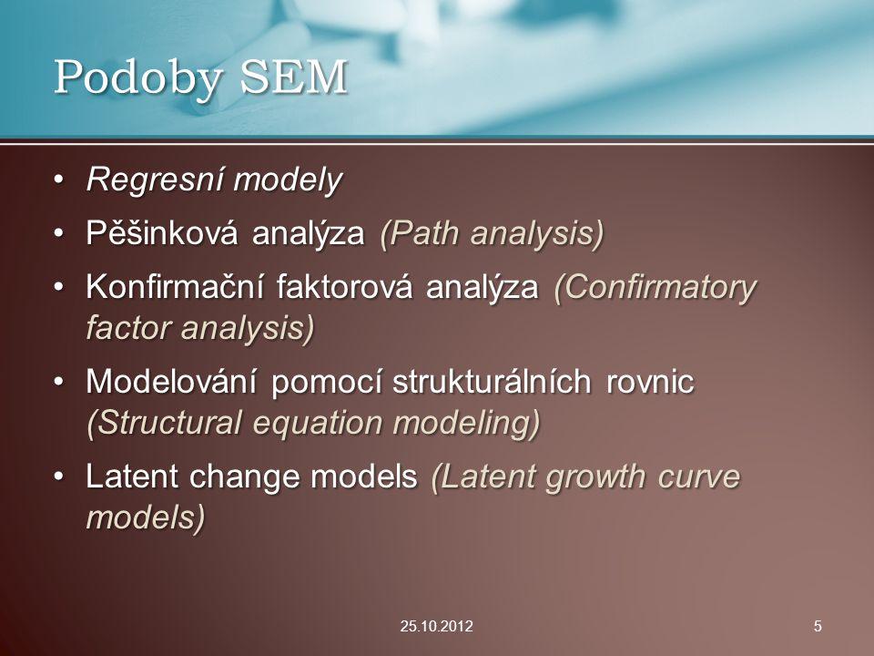 Regresní modelyRegresní modely Pěšinková analýza (Path analysis)Pěšinková analýza (Path analysis) Konfirmační faktorová analýza (Confirmatory factor a